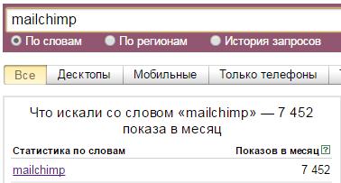 Запрос mailchimp в wordstat